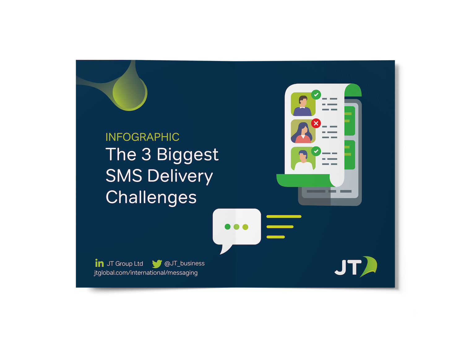 SMS Delivery Challenges Infographic